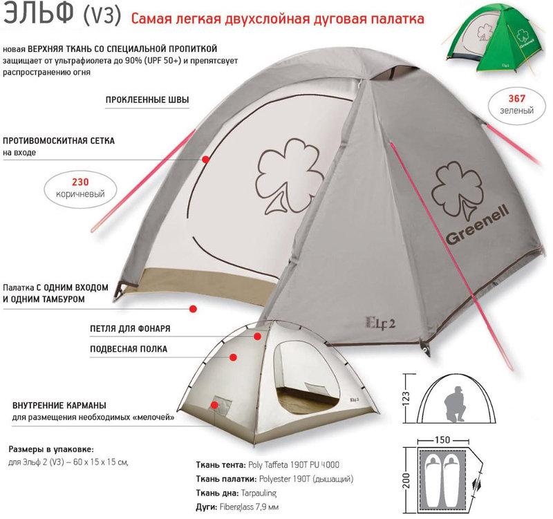 Палатки классические и походные Greenell 95509, Палатка туристическая дуговая