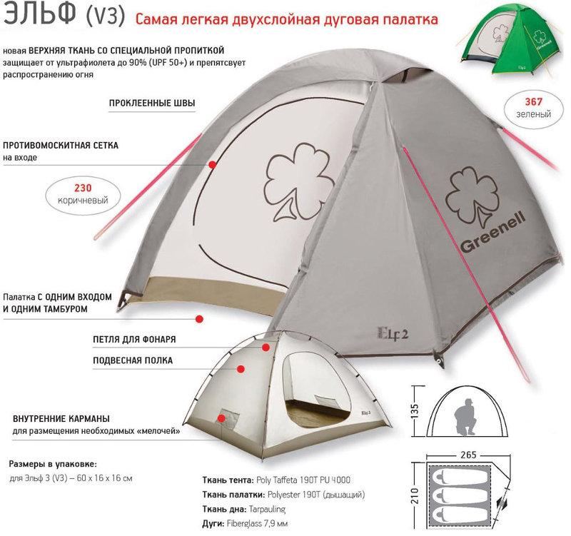 Палатки классические и походные Greenell 95510, Палатка туристическая дуговая