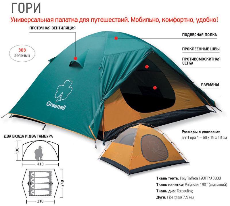 Палатки классические и походные Greenell 25393, Палатка походная