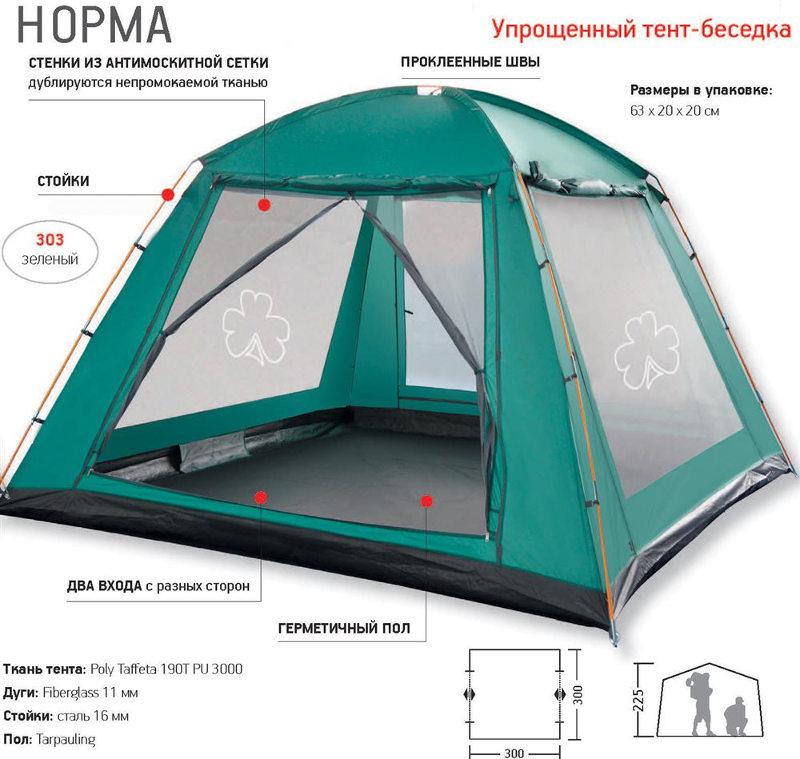 Шатры, беседки и прочие палатки Greenell 25653, Тент-беседка