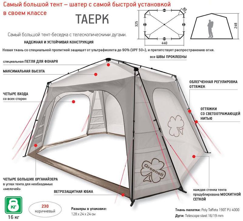Шатры, беседки и прочие палатки Greenell 95469, Тент-шатёр