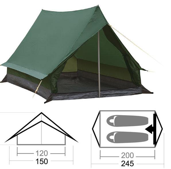 Как сделать палатку непромокаемой своими руками 70